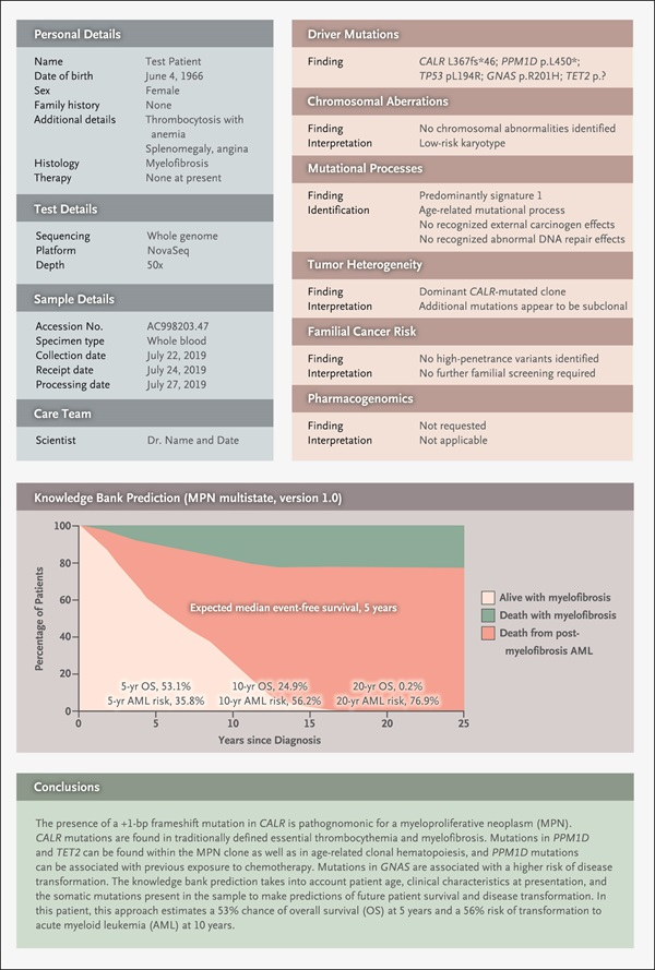 A proposed cancer diagnostics genomic report
